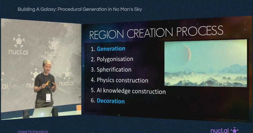 Procedural Generation